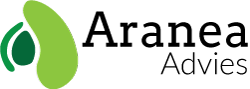 Aranea Advies Logo
